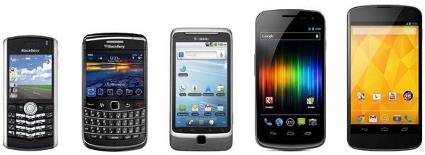 My last 5 cell phones