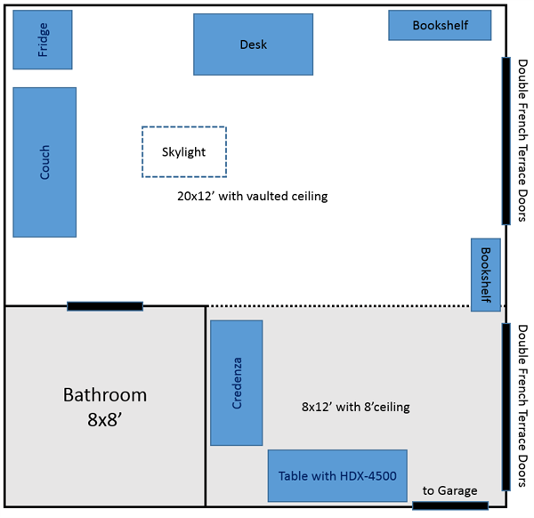 Office-Layout